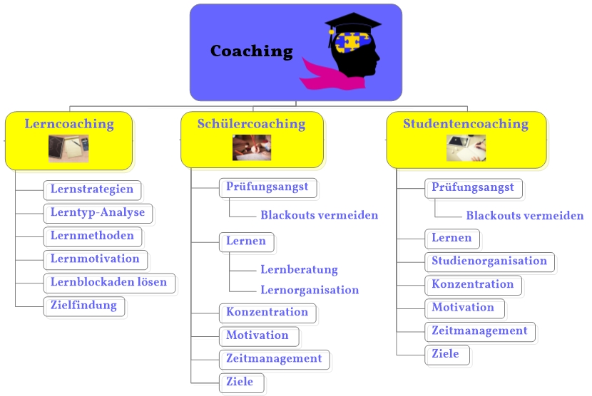 coaching_1jpeg
