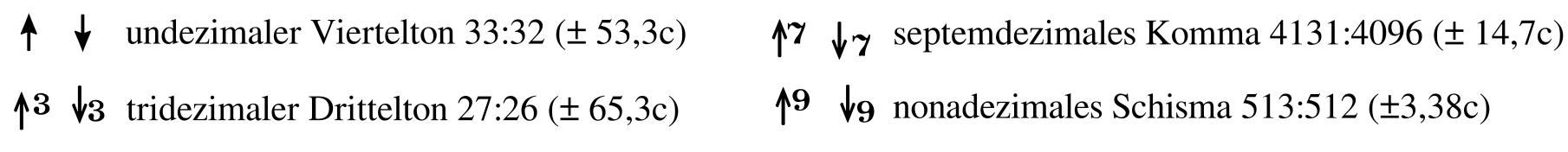1Intevalle zwischen dem 1 und 19 ohne sonderzeichen Kopiepng